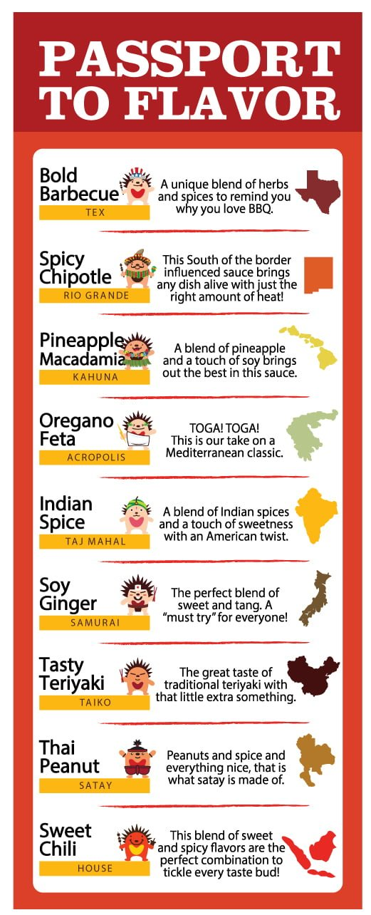 Stix Sauces: Passport to flavor
